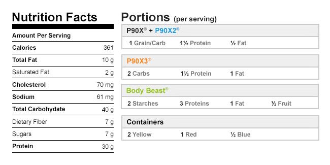 Calories in Overloaded Oatmeal Recipe   BeachbodyBlog.com