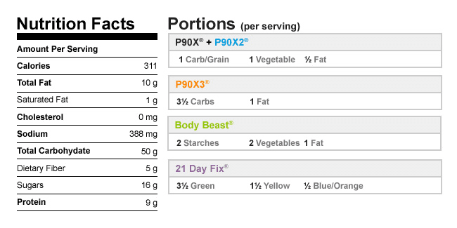 Calories in Portobello Burgers