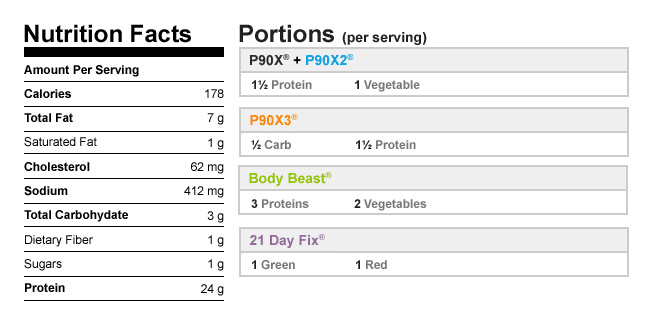 Spinach Salmon Patties nutrition information and meal plan portions