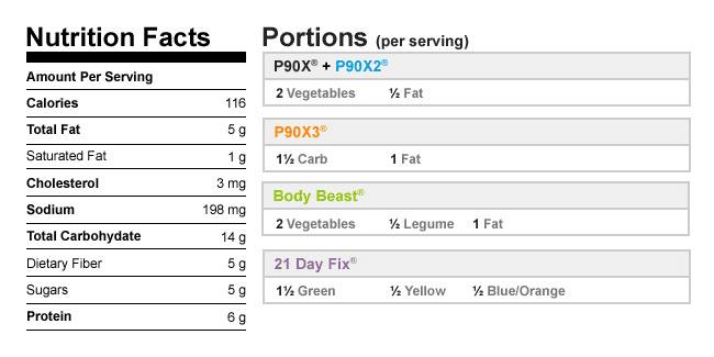 Calories in Spring Pea Radish Salad