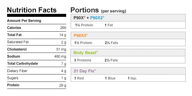 Calories in Tuna Poke with Avocado Recipe   BeachbodyBlog.com
