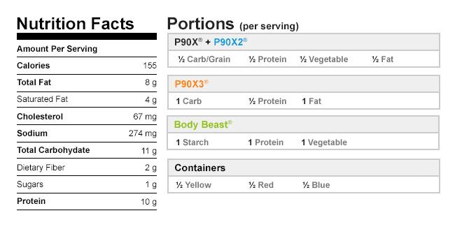Calories in Zucchini, Ham, and Cheese Quinoa Cups | BeachbodyBlog.com