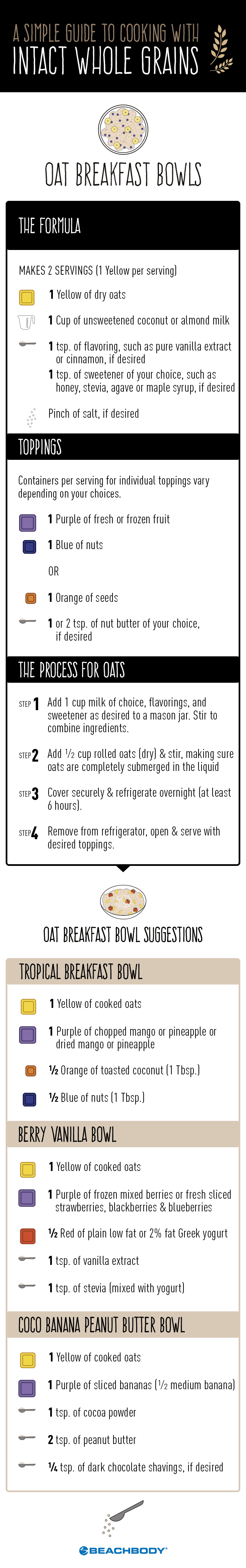oat breakfast bowls