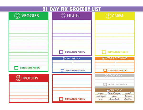 3 Steps for Successful 21 Day Fix Meal Planning – Example Grocery List
