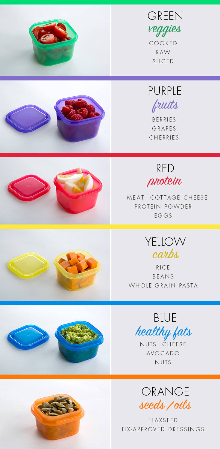 21 Day Fix Nutrition Meal Plan Recipes Containers