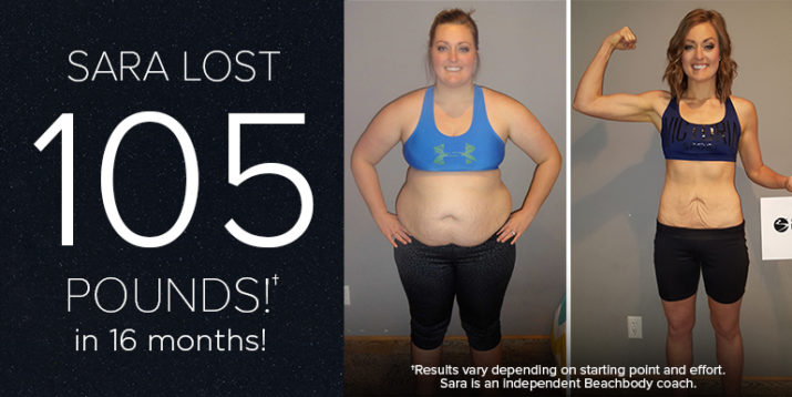 Beachbody Results, Beachbody On Demand, before and after results