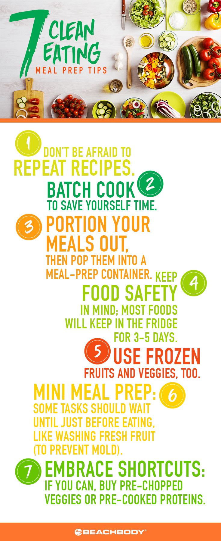 Clean Eating Meal Prep Tips | The Beachbody Blog