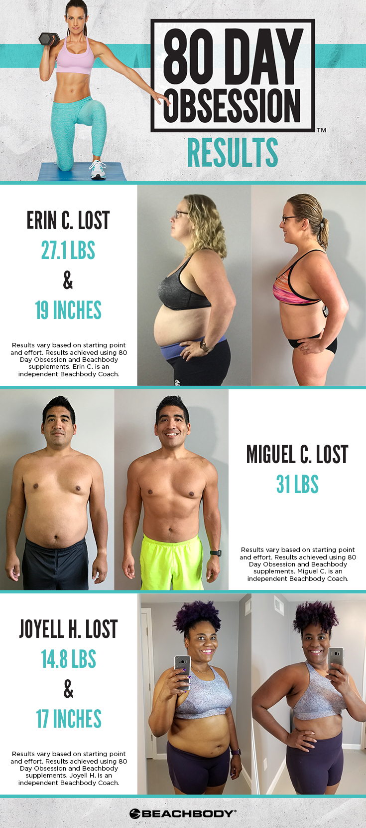 80 Day Obsession Weight Loss Results Before and After Photos