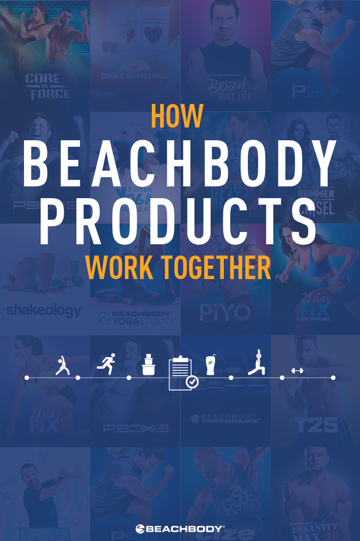 What is Beachbody?