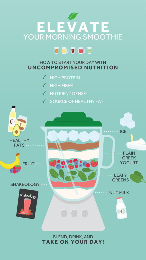 Healthy Breakast Shakeology smoothie recipe guide