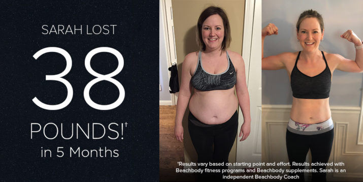 21 Day Fix Results - Before & After Success Stories (with