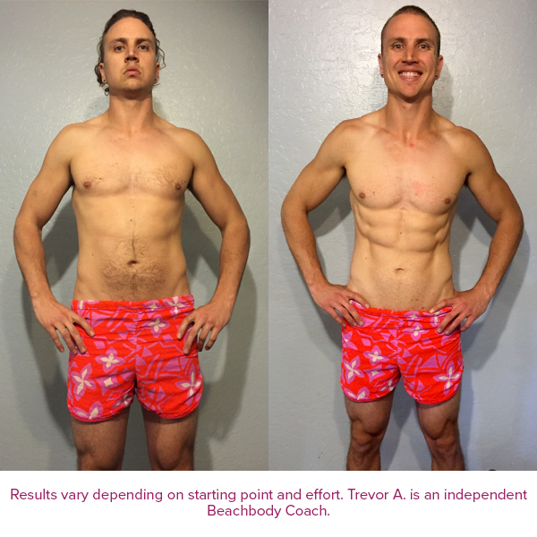 PiYo Before and After Results