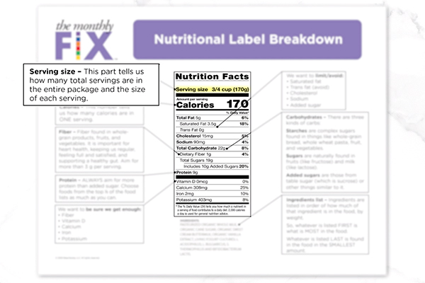 Food label graphic