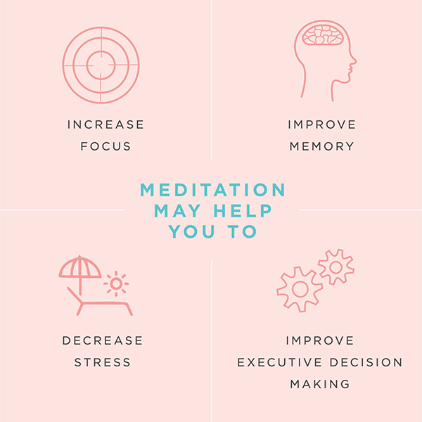 Unstress meditation graphic