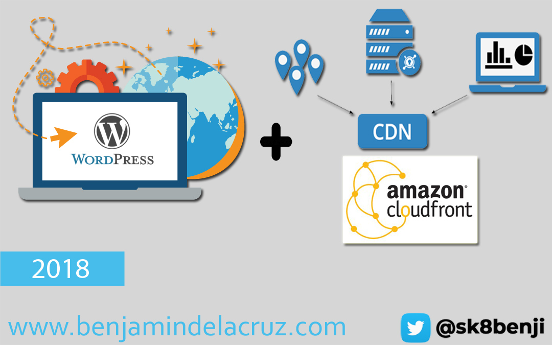 Como usar CDN WordPress + CloudFront AWS [tutorial]