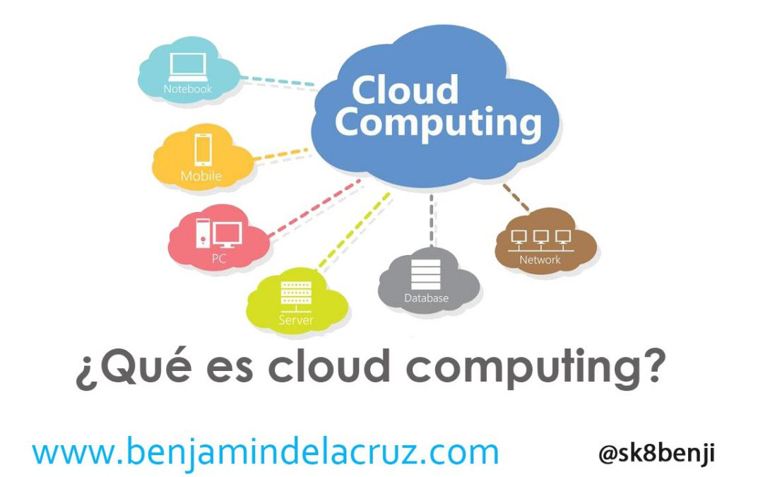 ¿Qué es cloud computing?  | Amazon AWS plataforma en la nube [2018]