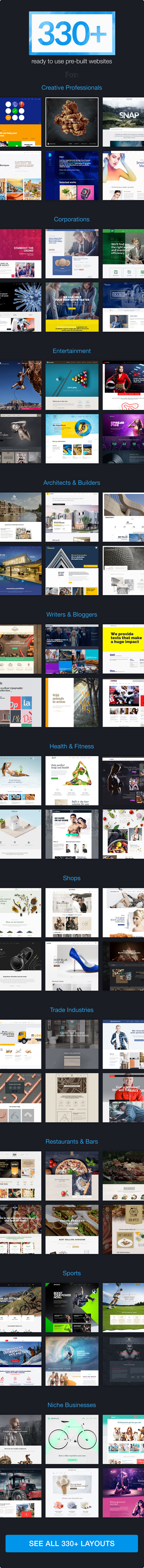 BeTheme - HTML Responsive Multi-Purpose Template by BeantownThemes
