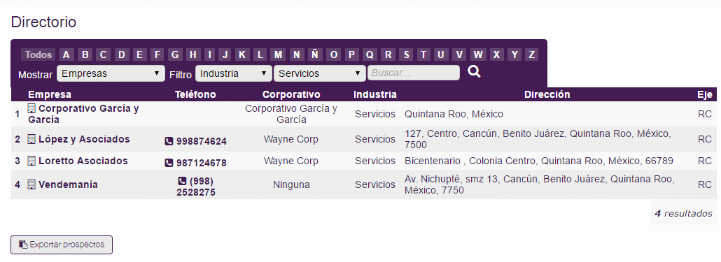 CRM Empresas por industria
