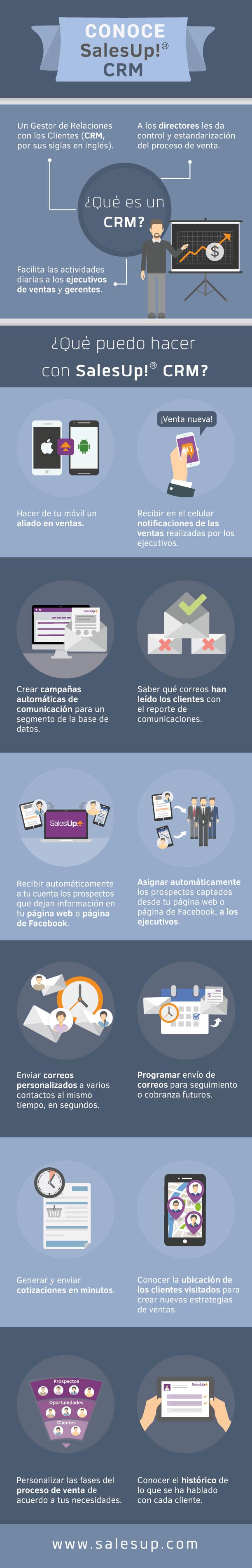 infografia conoce Salesup CRM