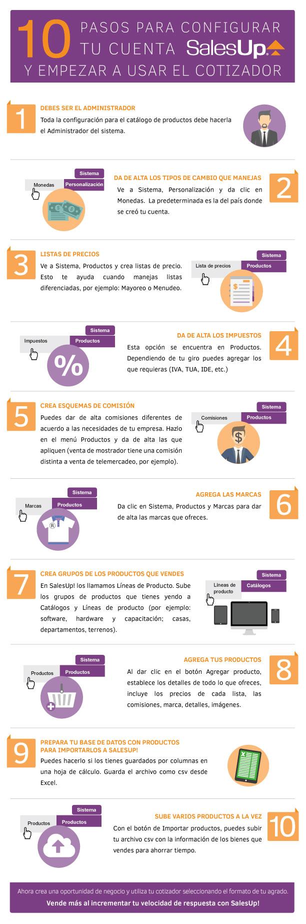 CRM SalesUp: Infografia Cotizador