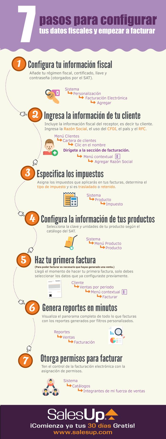Infografía Facturación Electrónica
