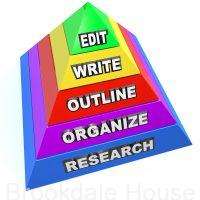 Edit, Write, Outline, Organize and Research steps on a pyramid to illustrate a plan for writing a term paper, essay, novel or work of non-fiction