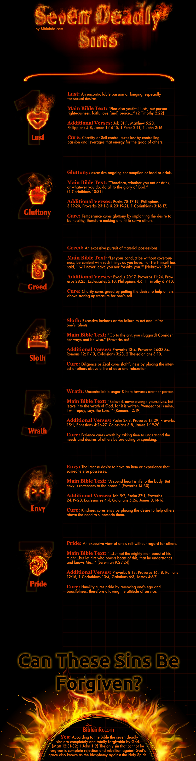 What are the seven deadly sins bibleinfo seven deadly sins infographic negle Images