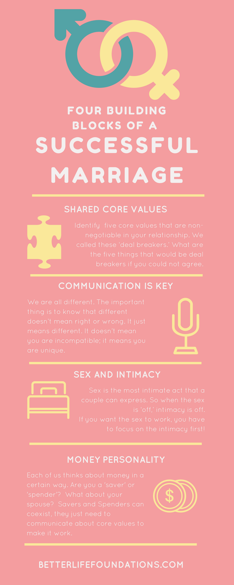 4 Building Blocks of a Successful Marriage