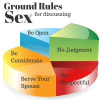 Ground Rules for Discussing Sex