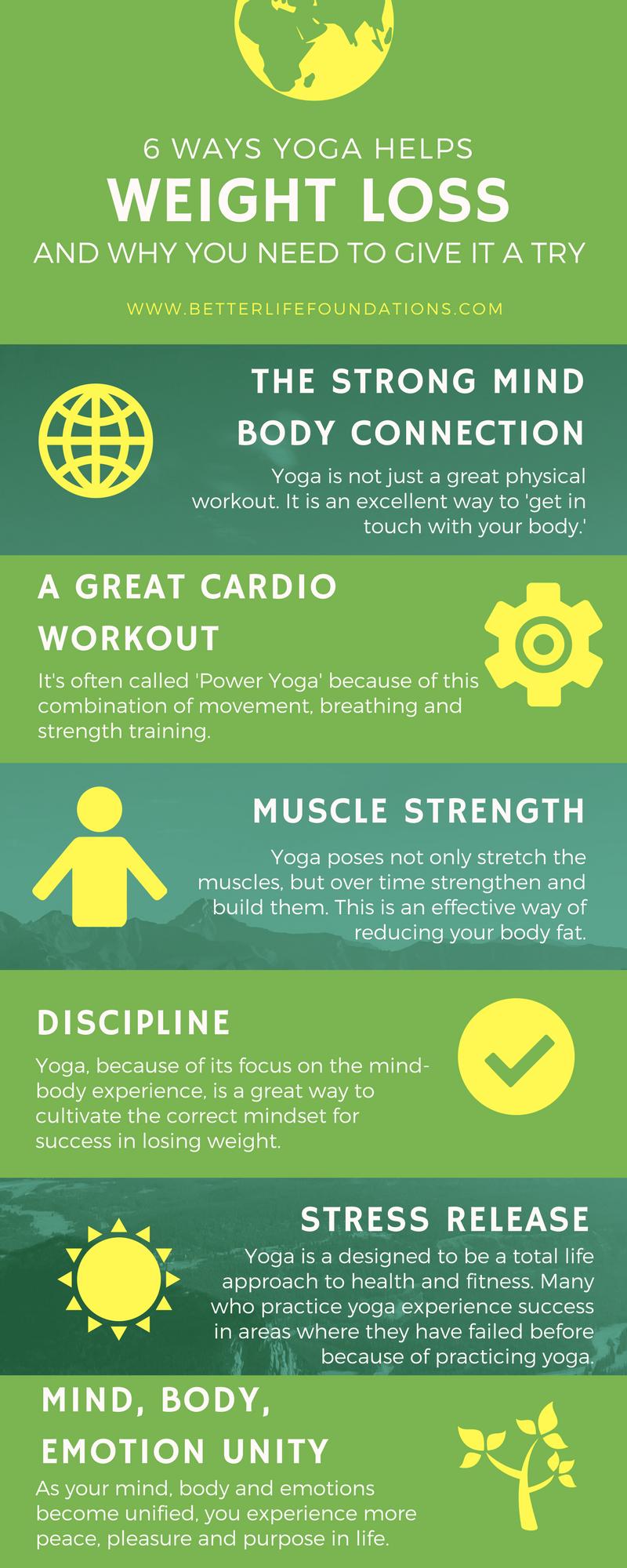 6 Ways Yoga Helps Weight Loss