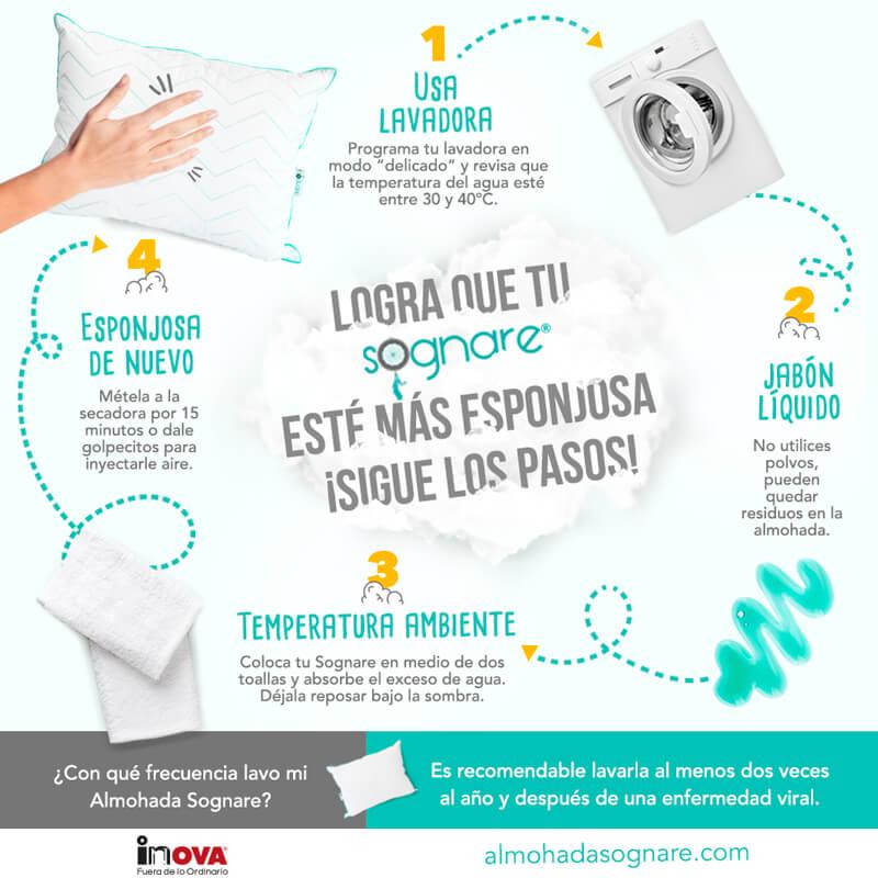 Infografía con los pasos para lavar en lavadora, la Almohada Sognare.
