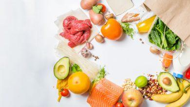 Photo of Beneficios de tener un plan de alimentación