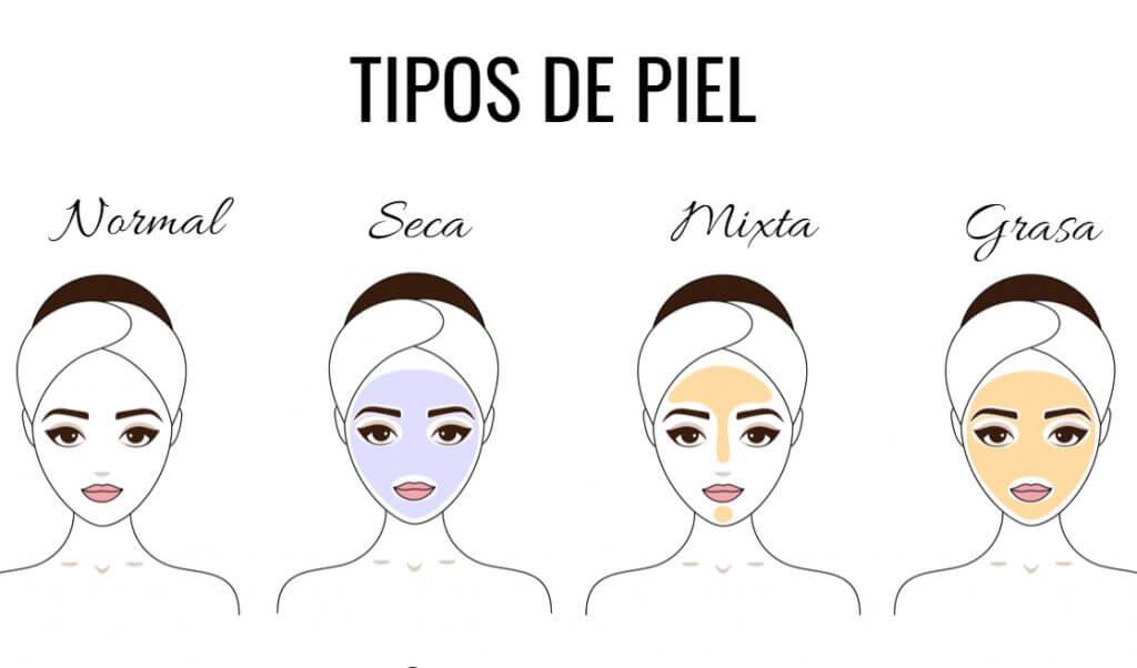 Tipos de piel del rostro