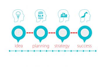 Como traçar um bom plano de carreira e atingir o sucesso