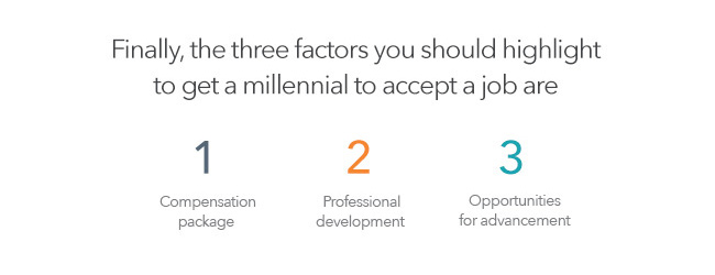 what-to-highlight-in-job-for-millennials