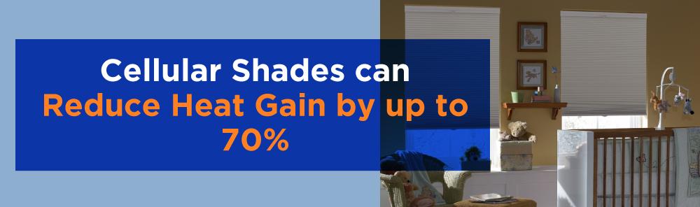 Best Window Treatments For Energy Savings Zebrablinds