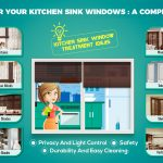 A Complete Guide on Blinds For Your Kitchen Sink Windows