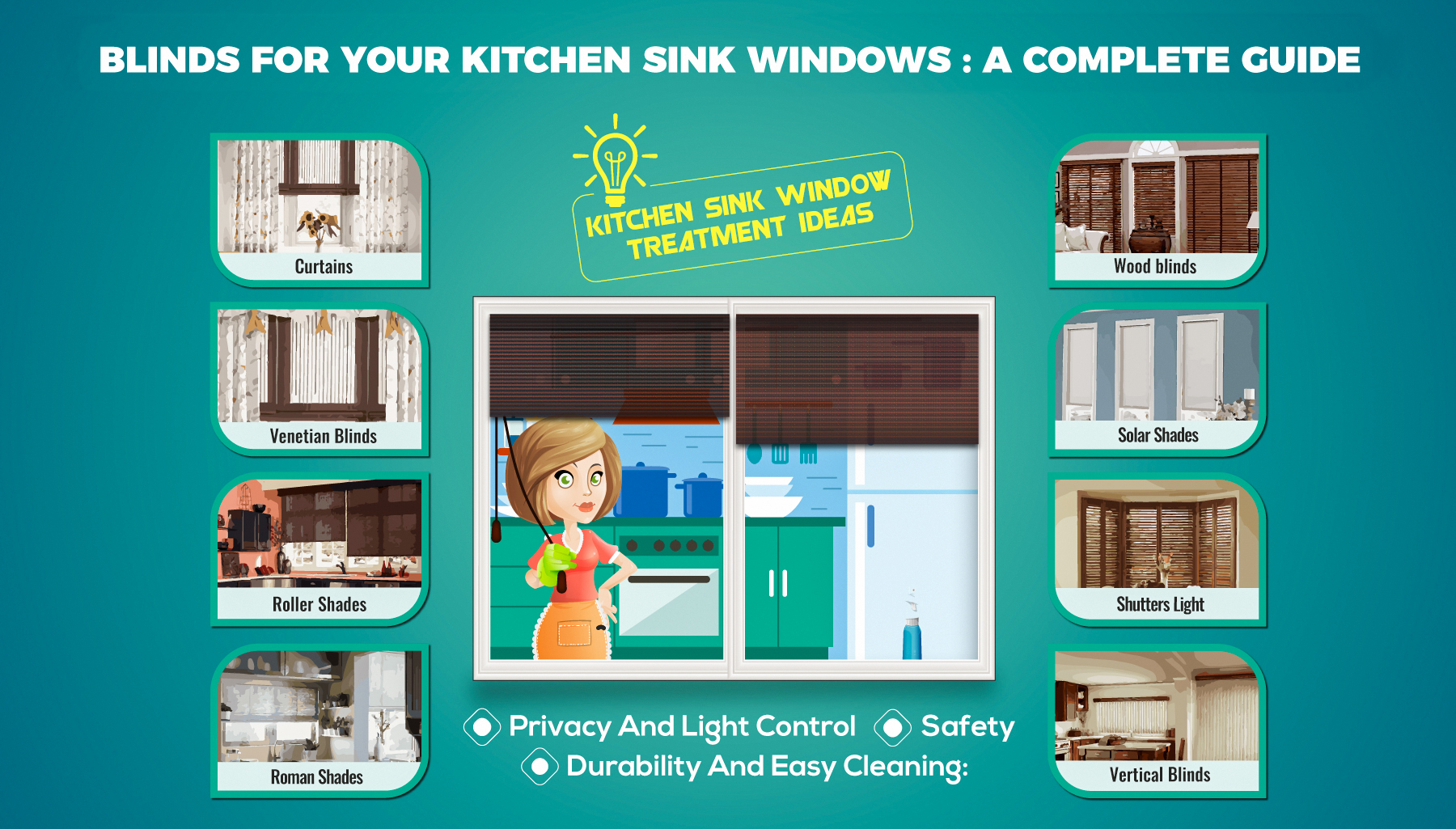 Kitchen Sink Windows