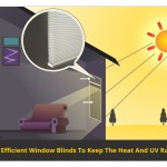 Energy Efficient Window Blinds To Keep The Heat And UV Rays Out
