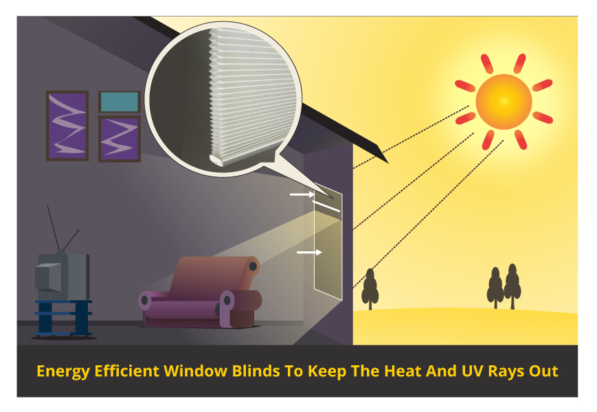 Energy-Efficient-Window-Blinds-To-Keep-The-Heat-And-UV-Rays-Out - Zebrablinds.com