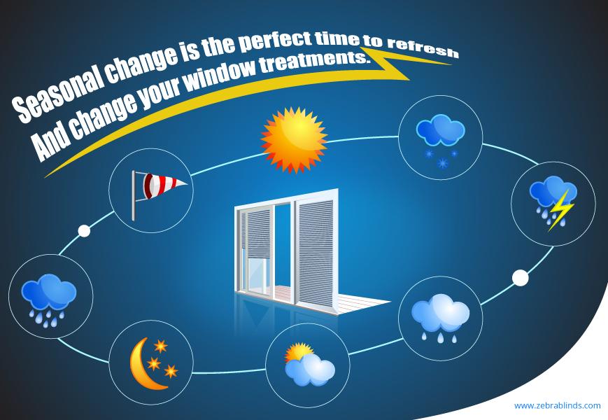 Cellular-Shades-for-Classrooms - Zebrablinds.com