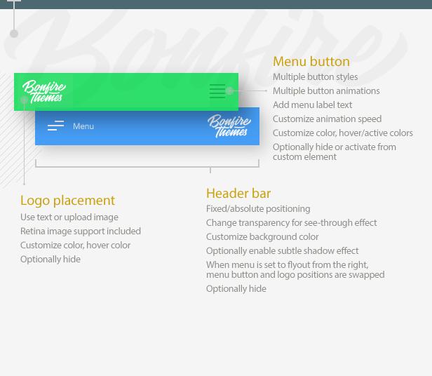 Morph: Flyout Mobile Menu for WordPress - 4
