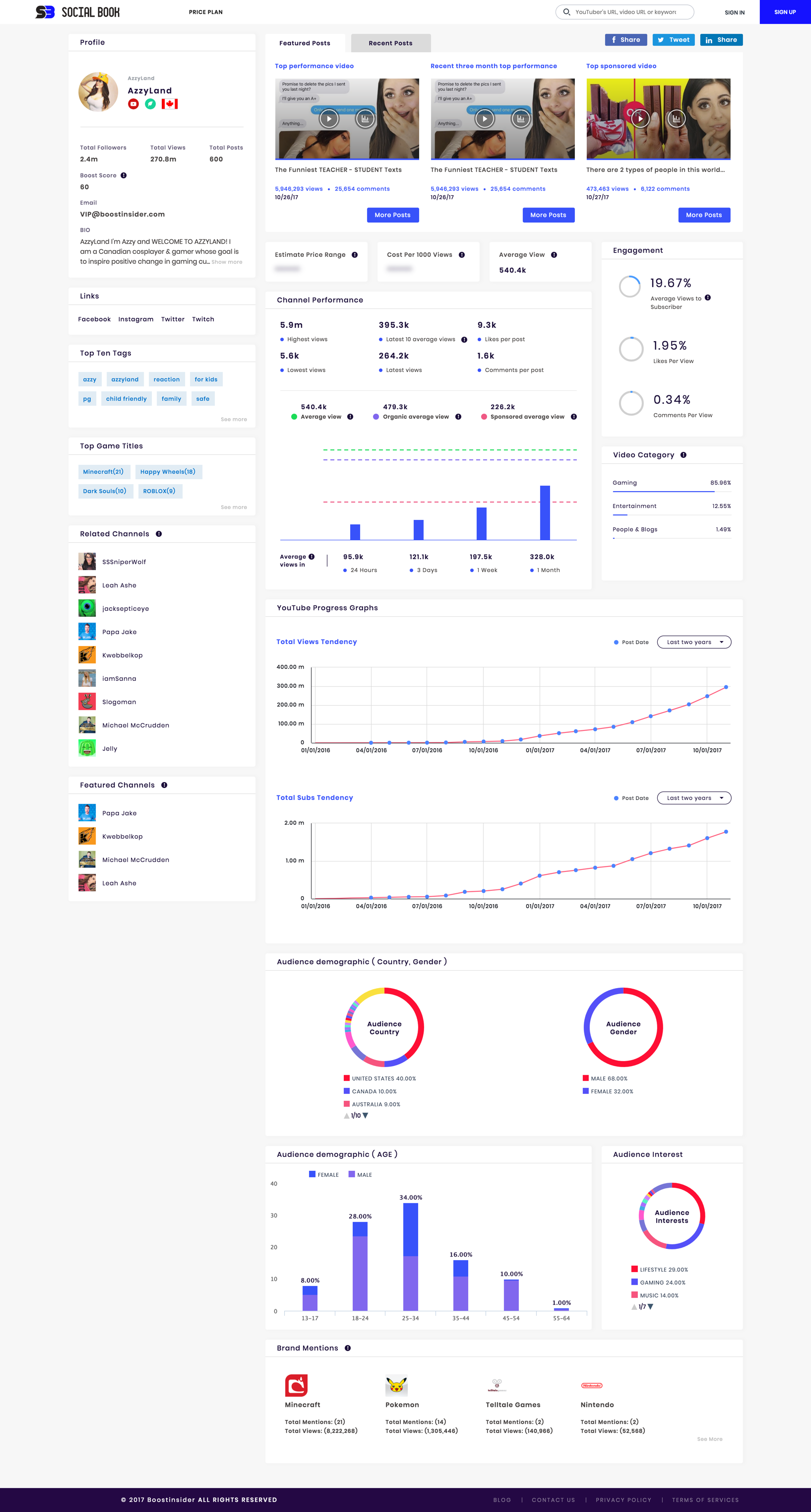 SocialBook sample profile