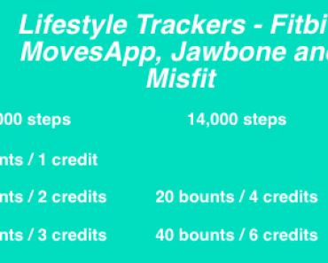 Lifestyle Trackers..
