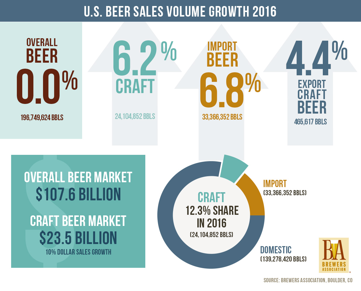 avery-brewing-buyout