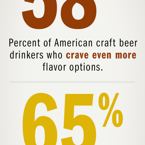 Craft-Beer-Drinkers-Demand-Choice