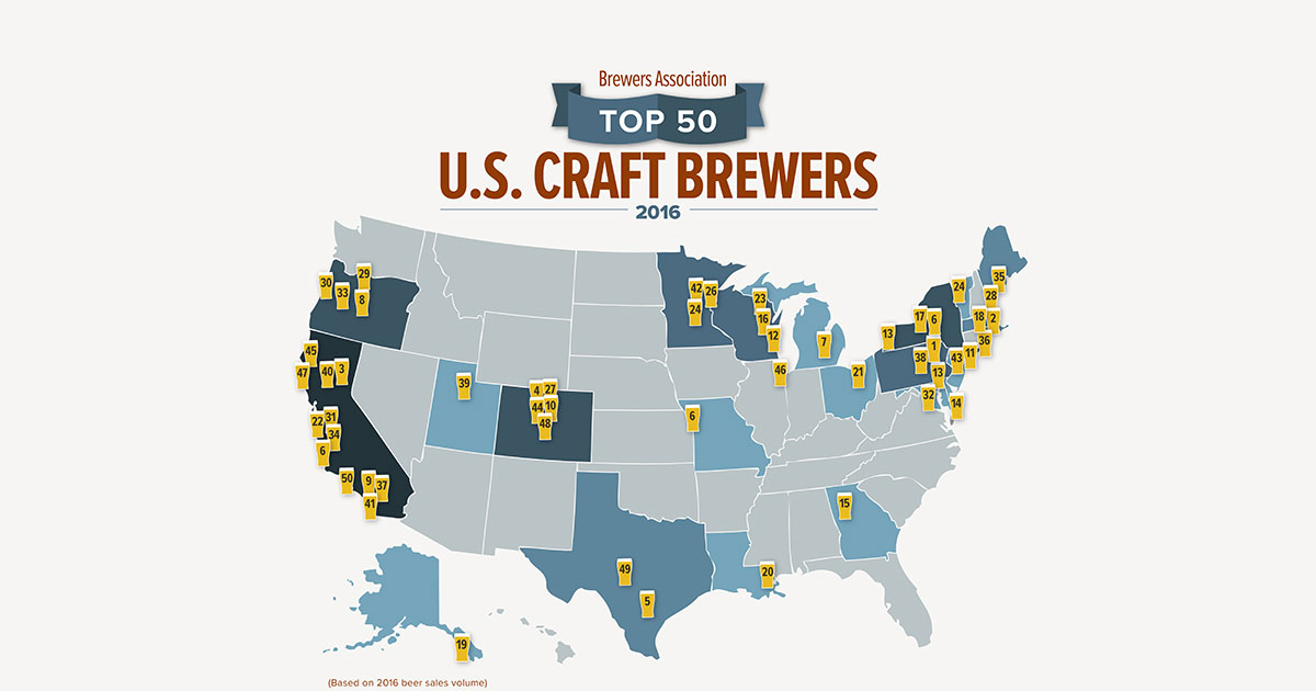 Map Of Texas Breweries.Brewers Association Releases Top 50 Breweries Of 2016 Brewers