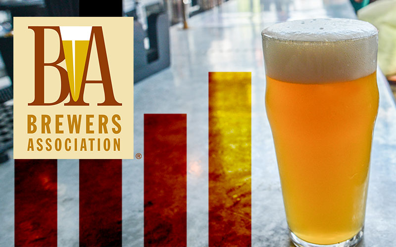 Brewers Association Statistics