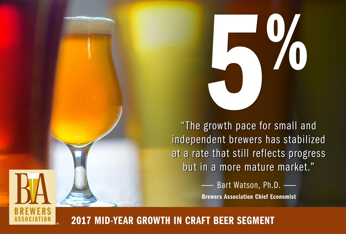 BA midyear growth 2017