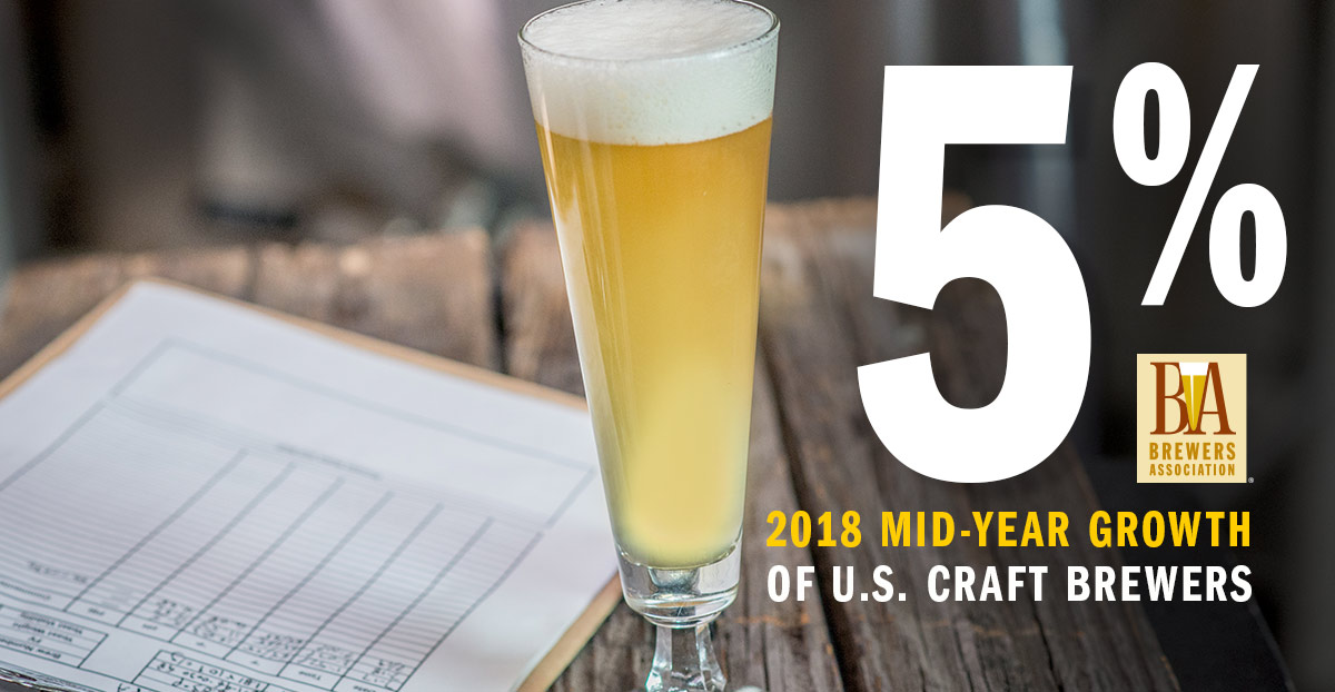 Mid-Year Craft Beer Growth